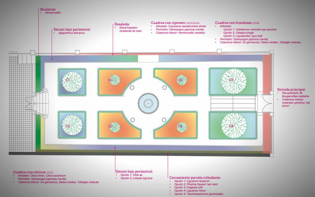 Diseño online de jardines | 2RPAISAJE